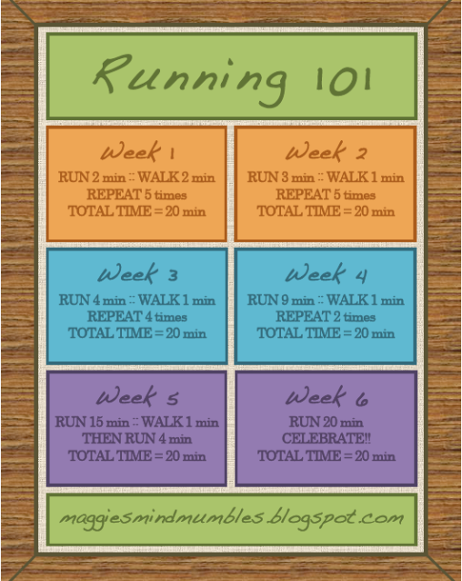 Maggie's Mind Mumbles//: Running 101: A Beginner's Guide to Running